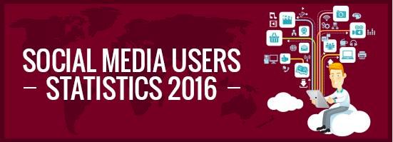 Estadísticas redes sociales 2016