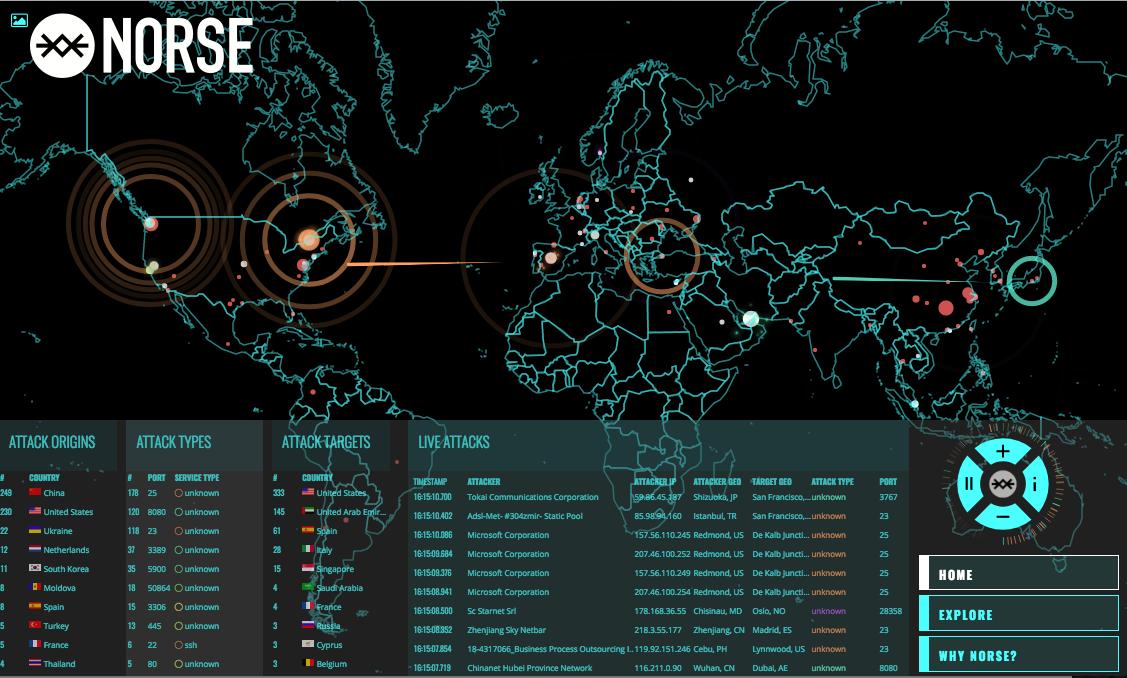 Ataques tiempo real